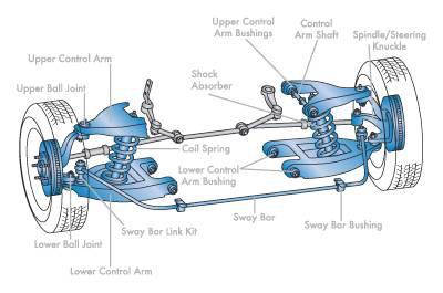 Auto Repair Abbotsford   Car Care   Suspension & Alignment